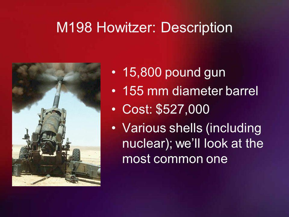 M198 Howitzer: Description