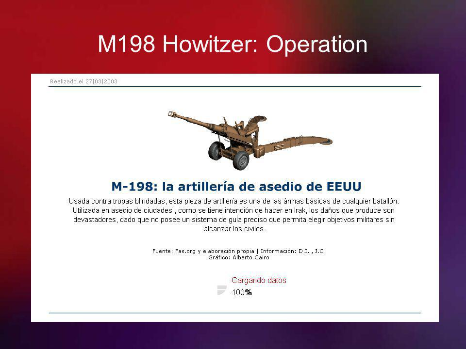 M198 Howitzer: Operation
