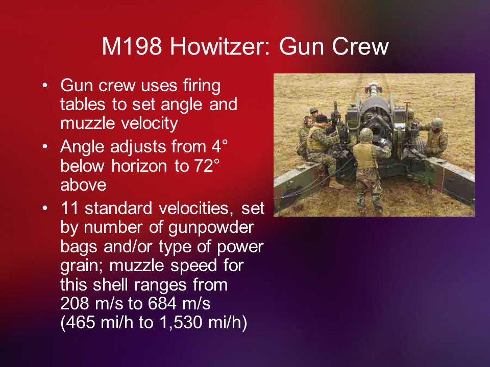 M198 Howitzer: Gun Crew Gun crew uses firing tables to set angle and muzzle velocity. Angle adjusts from 4° below horizon to 72° above.
