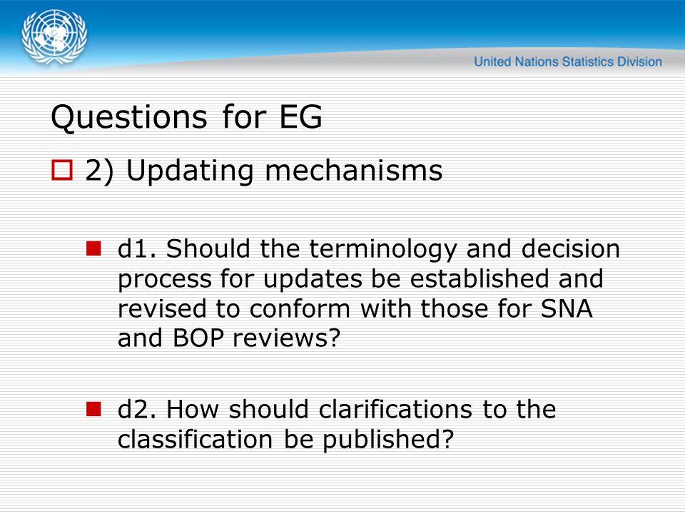 Questions for EG 2) Updating mechanisms