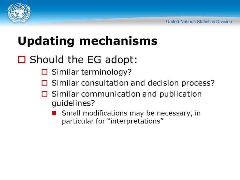 Updating mechanisms Should the EG adopt: Similar terminology