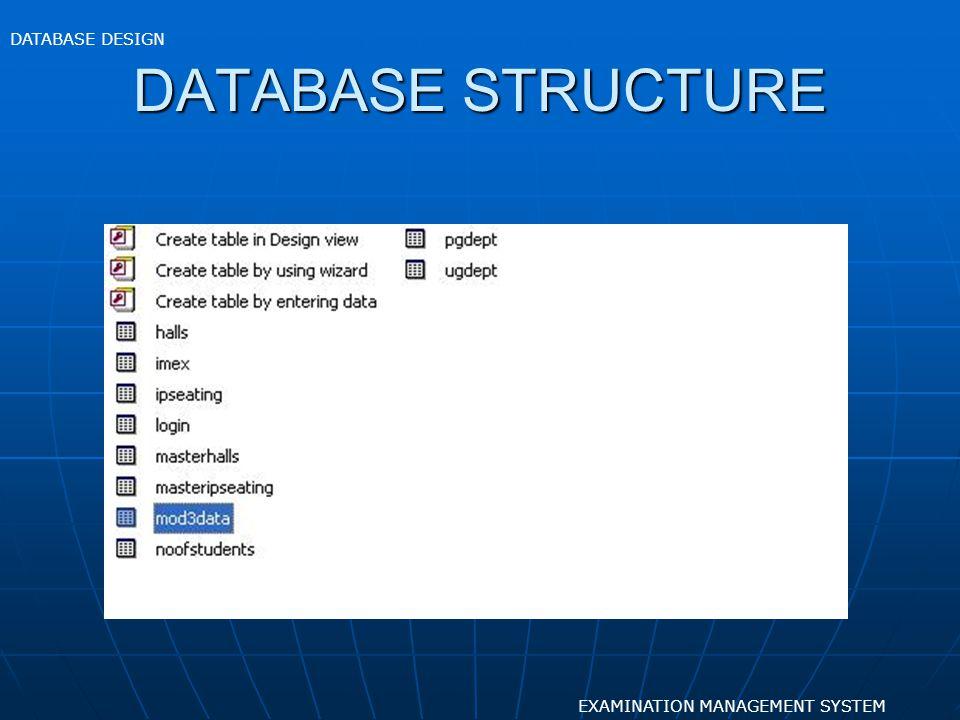 DATABASE DESIGN DATABASE STRUCTURE EXAMINATION MANAGEMENT SYSTEM