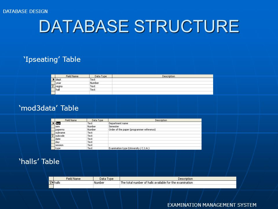 DATABASE STRUCTURE 'Ipseating' Table 'mod3data' Table 'halls' Table