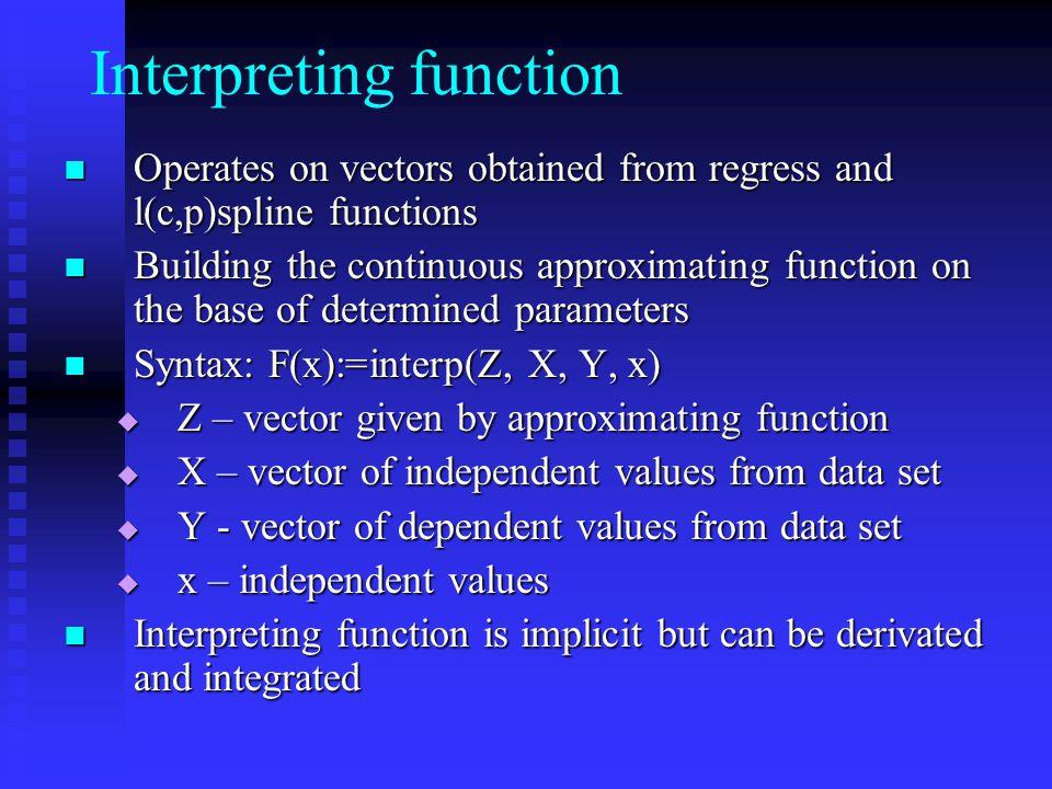 Interpreting function