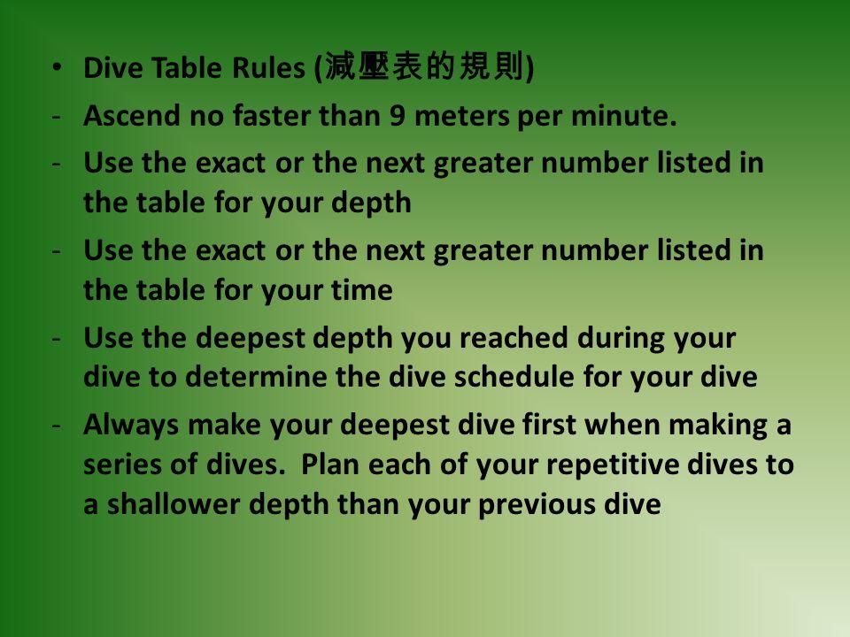 Dive Table Rules (減壓表的規則)