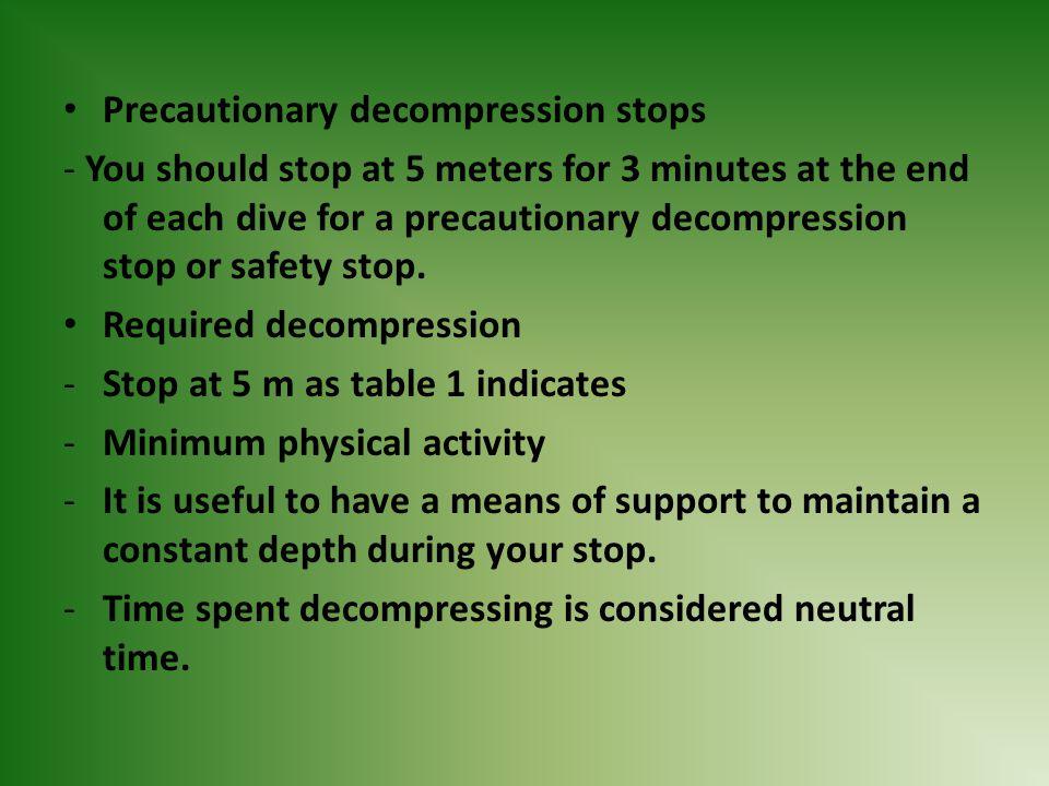 Precautionary decompression stops
