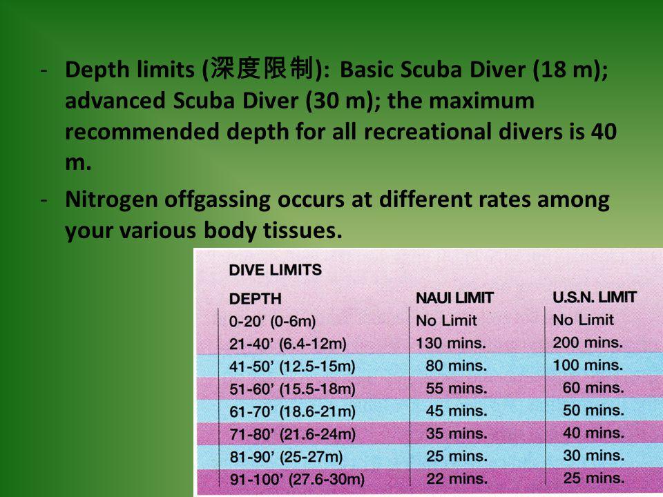 Depth limits (深度限制): Basic Scuba Diver (18 m); advanced Scuba Diver (30 m); the maximum recommended depth for all recreational divers is 40 m.