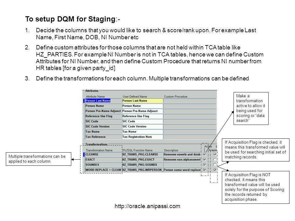 To setup DQM for Staging:-