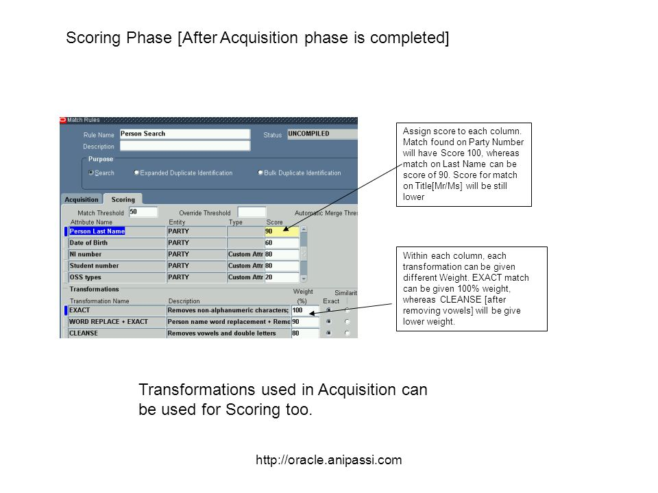 Scoring Phase [After Acquisition phase is completed]
