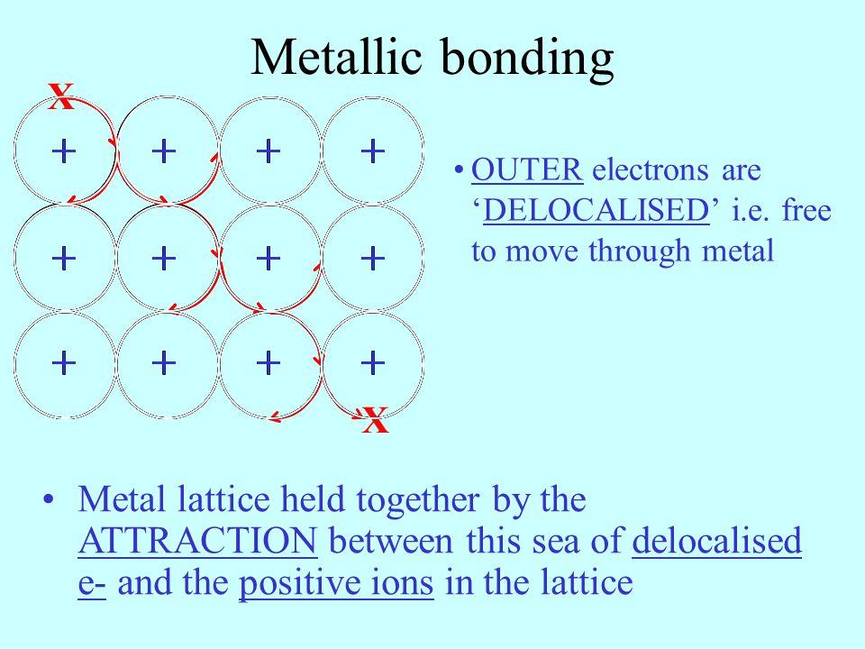 Metallic bonding + + + + + + + + X X