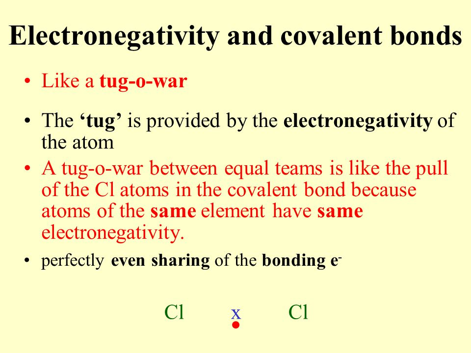 Electronegativity and covalent bonds