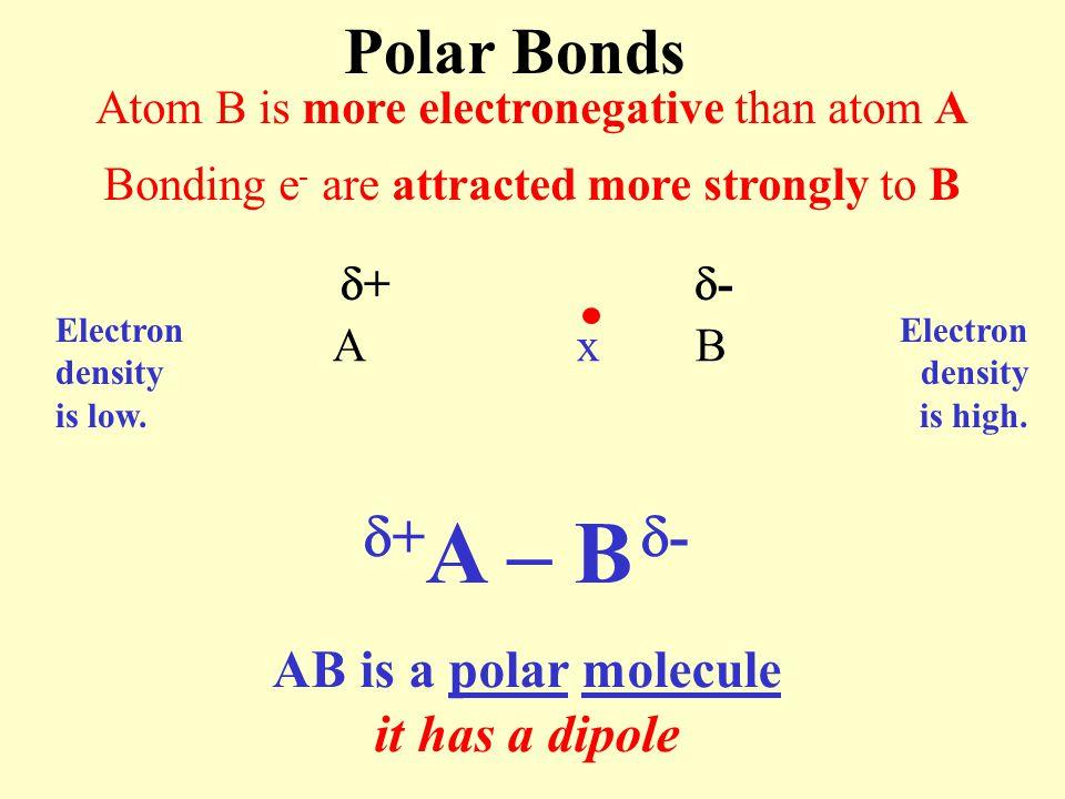 AB is a polar molecule it has a dipole
