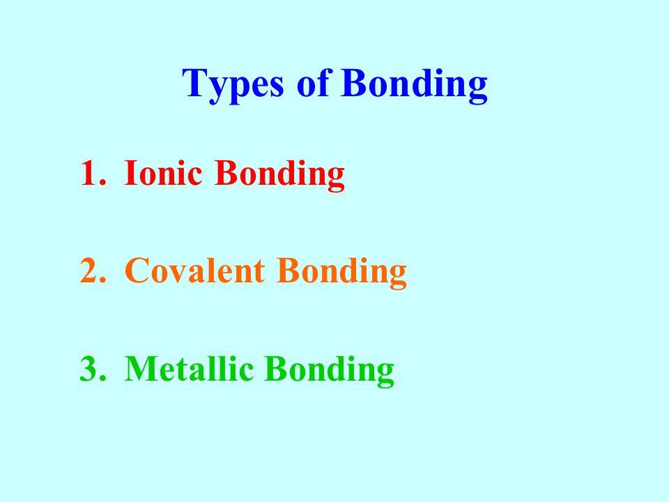 Ionic Bonding Covalent Bonding Metallic Bonding