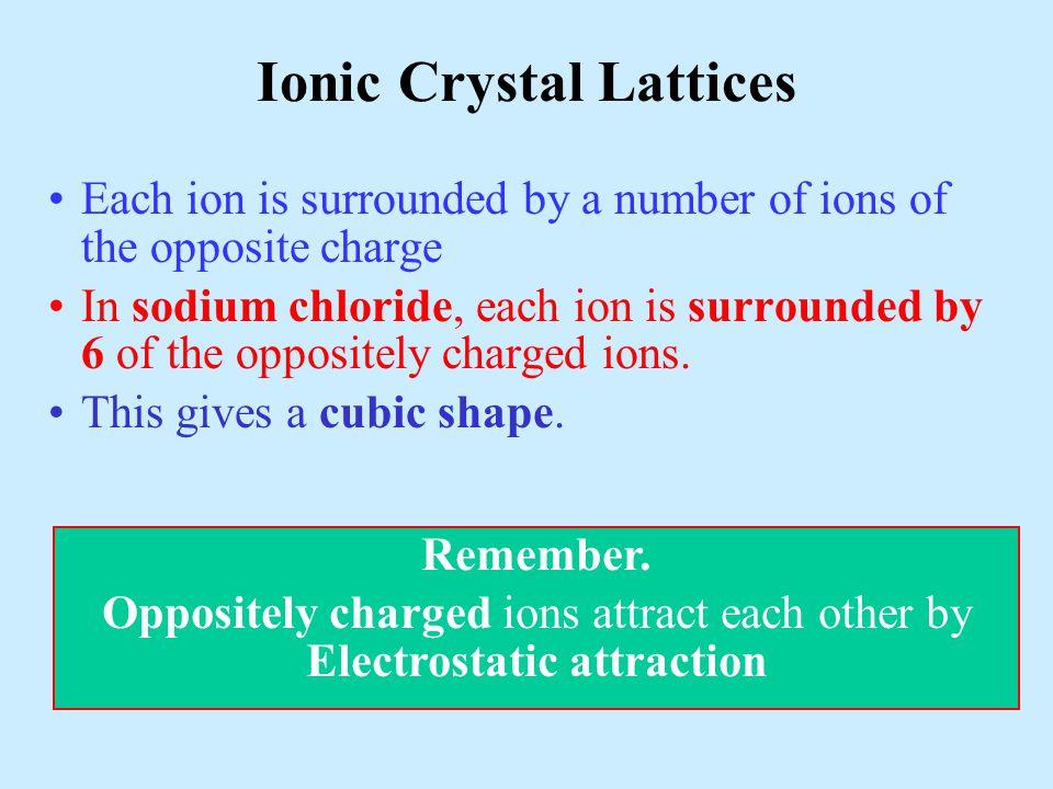 Ionic Crystal Lattices