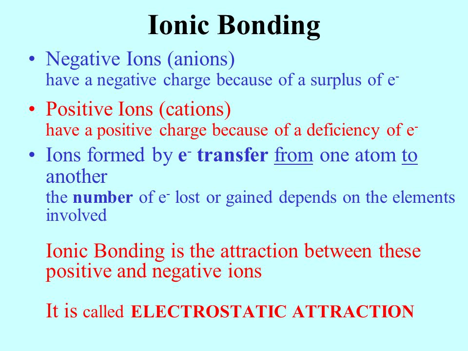 Ionic Bonding Negative Ions (anions)
