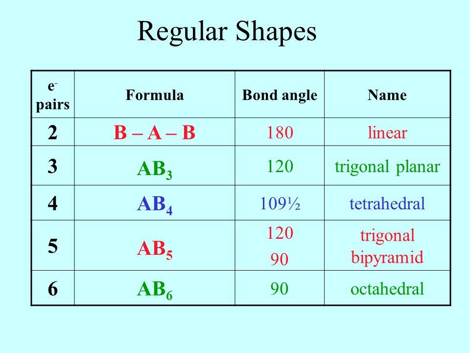 Regular Shapes 2 B – A – B 3 AB3 4 AB4 5 AB5 6 AB6 180 linear 120