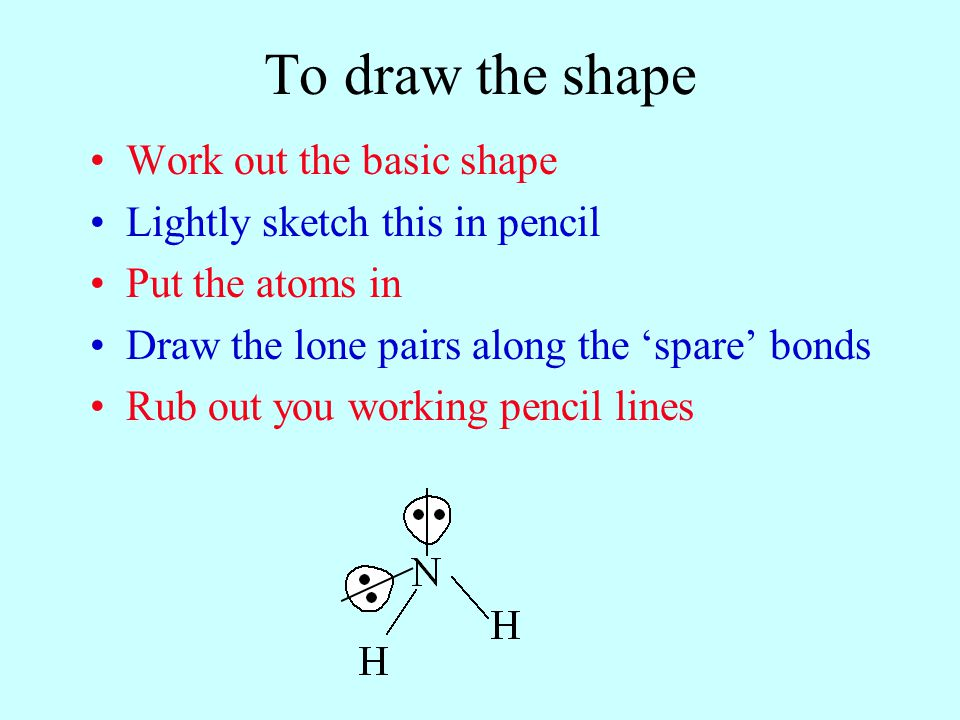 To draw the shape Work out the basic shape