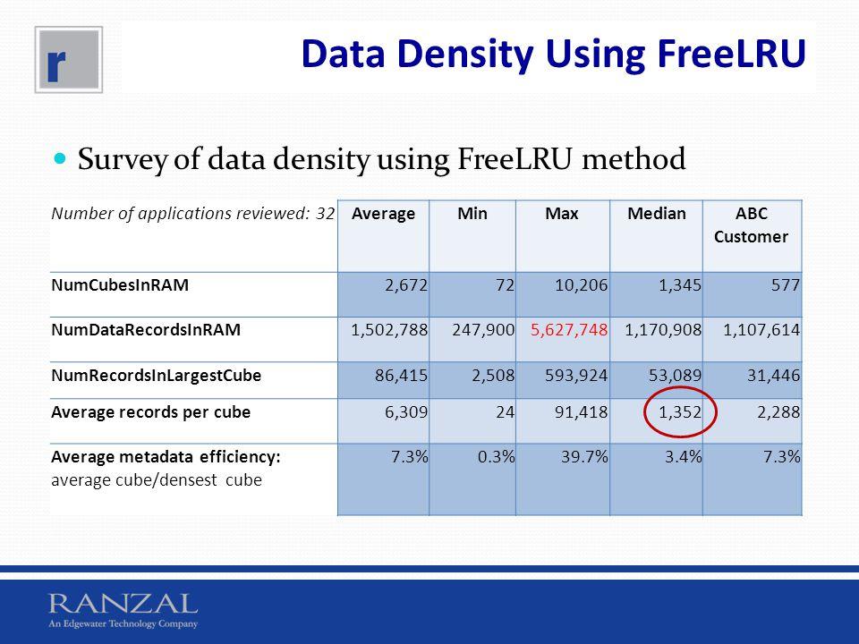Data Density Using FreeLRU