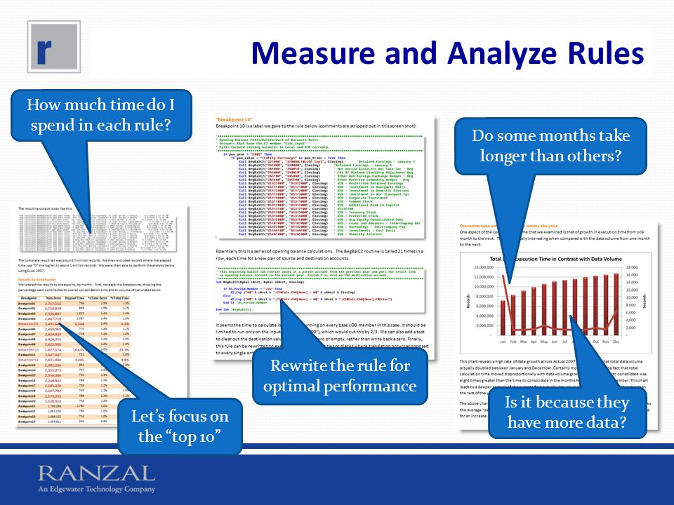 Measure and Analyze Rules