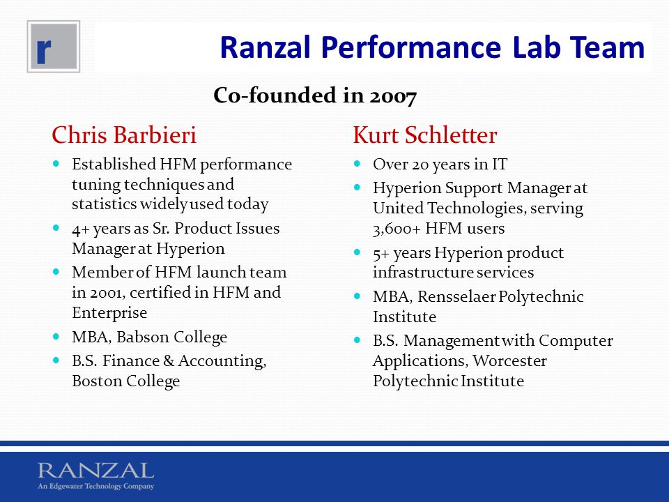 Ranzal Performance Lab Team