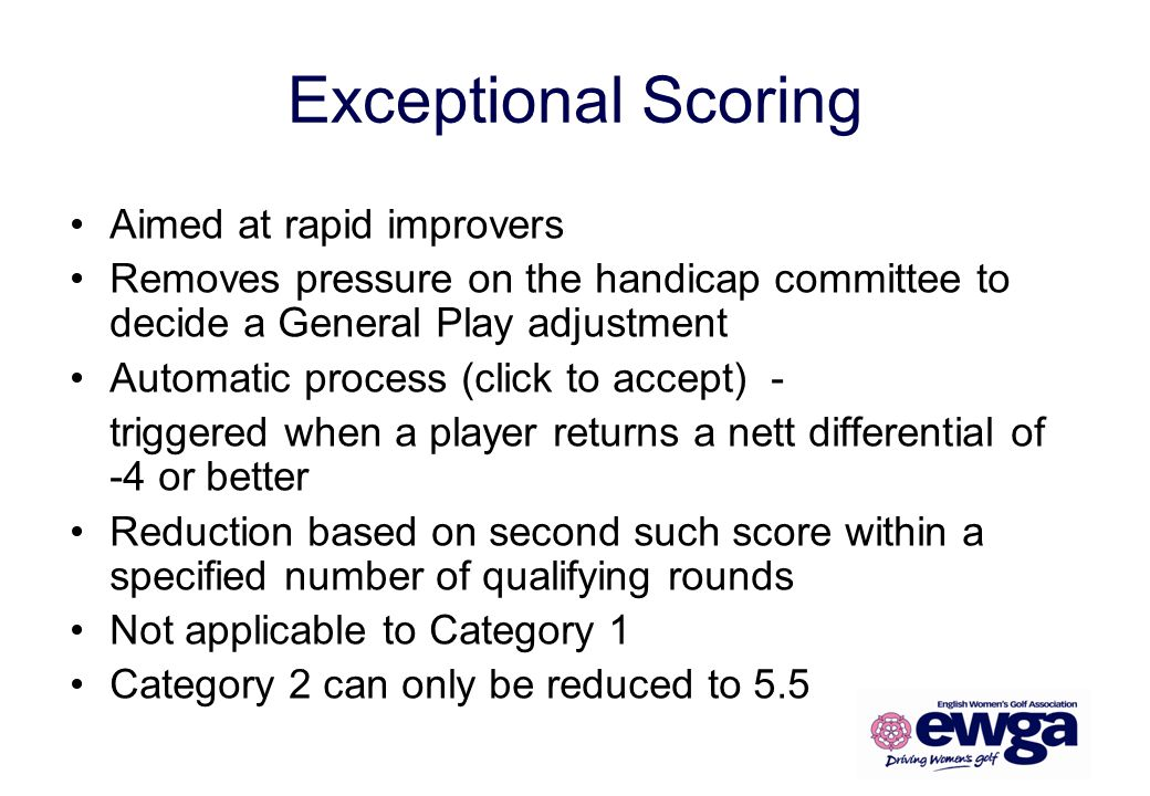 Exceptional Scoring Aimed at rapid improvers