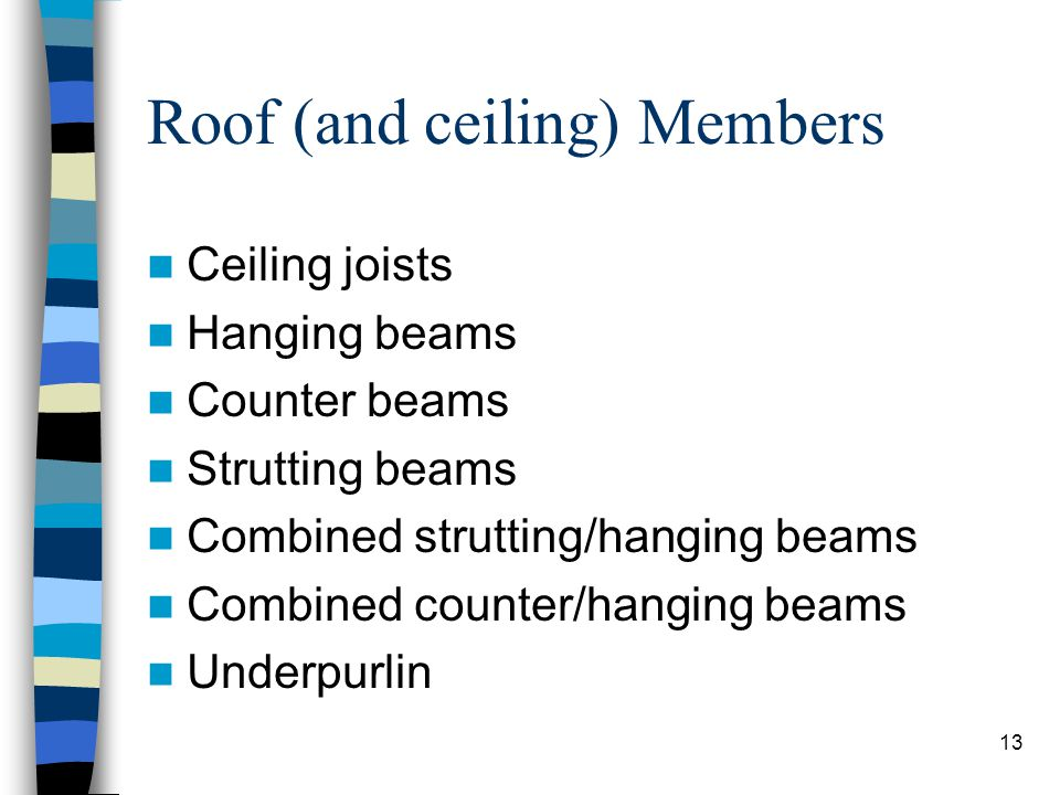 Roof (and ceiling) Members