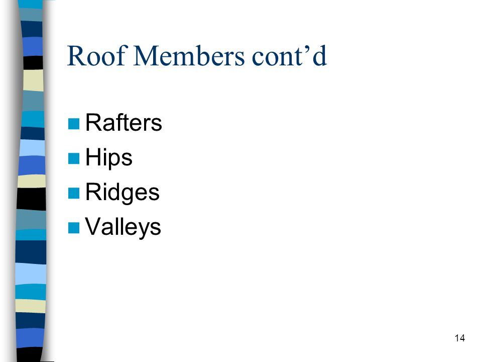 Roof Members cont'd Rafters Hips Ridges Valleys