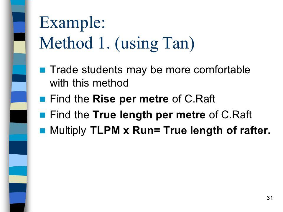 Example: Method 1. (using Tan)