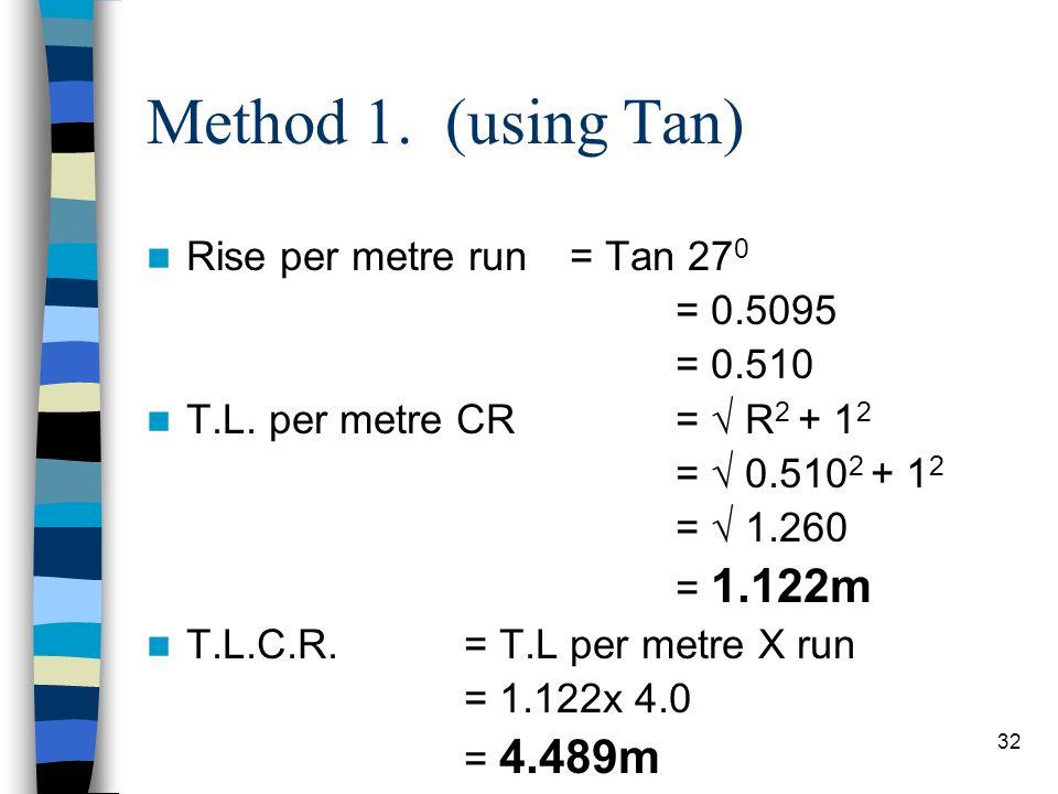 Method 1. (using Tan) Rise per metre run = Tan 270 = 0.5095 = 0.510