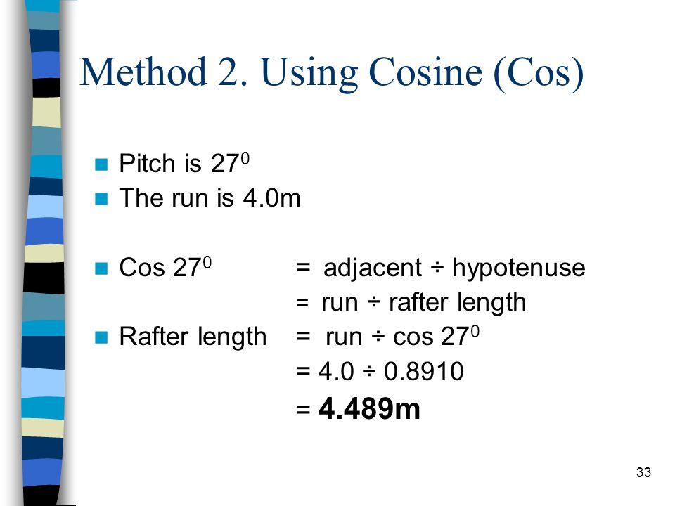 Method 2. Using Cosine (Cos)