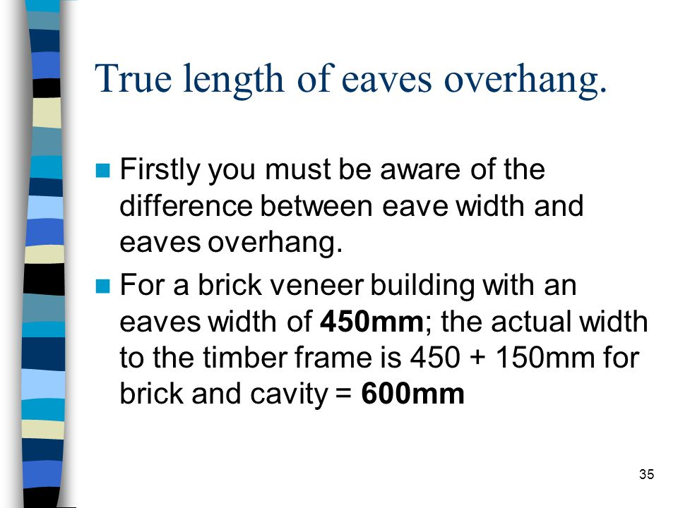 True length of eaves overhang.