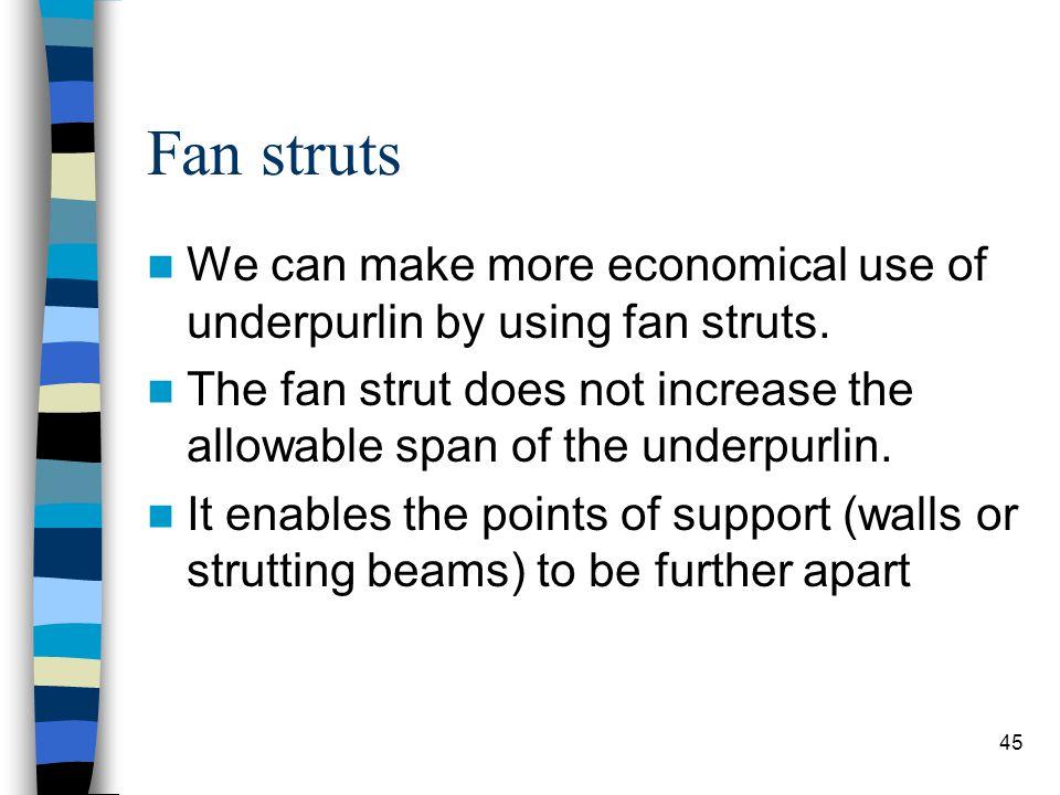 Fan struts We can make more economical use of underpurlin by using fan struts.