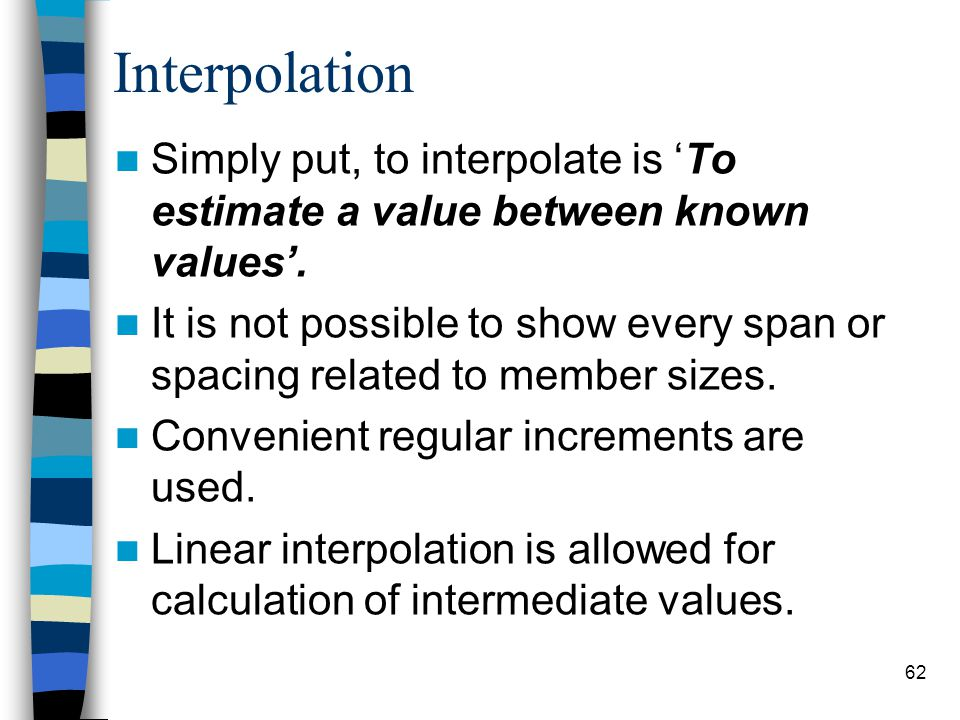 Interpolation Simply put, to interpolate is 'To estimate a value between known values'.