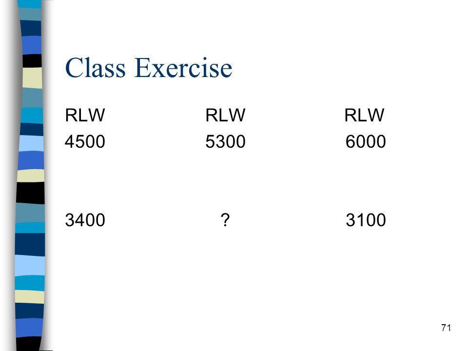 Class Exercise RLW RLW RLW 4500 5300 6000 3400 3100