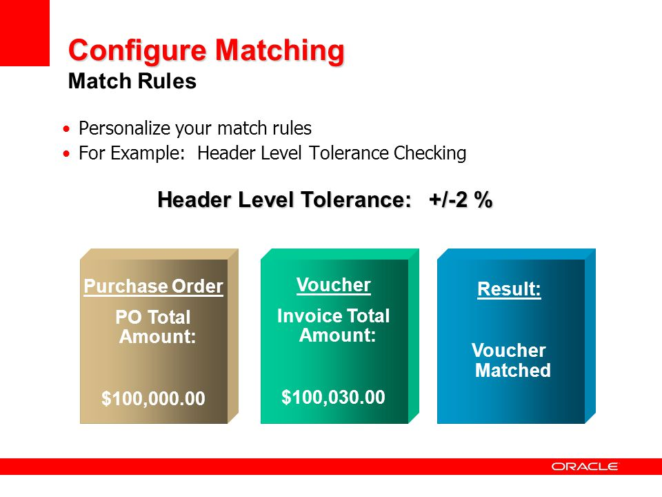 Configure Matching Match Rules