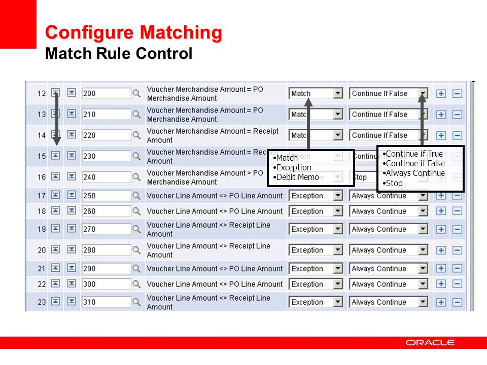 Configure Matching Match Rule Control