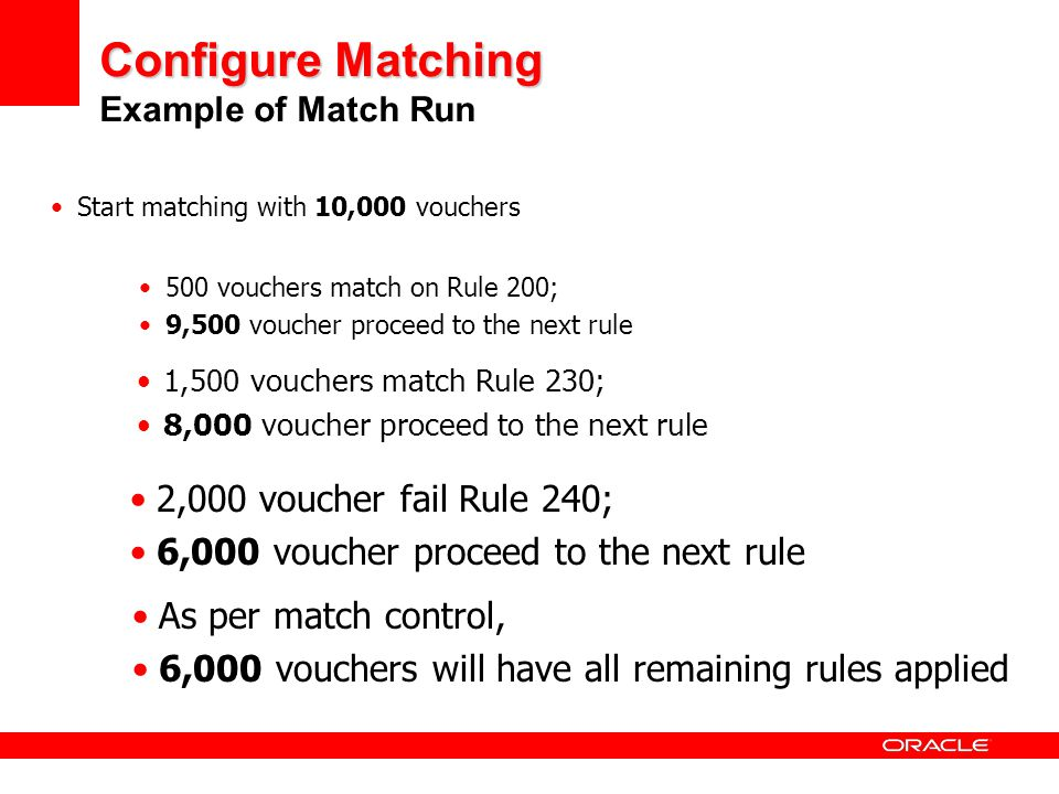 Configure Matching Example of Match Run