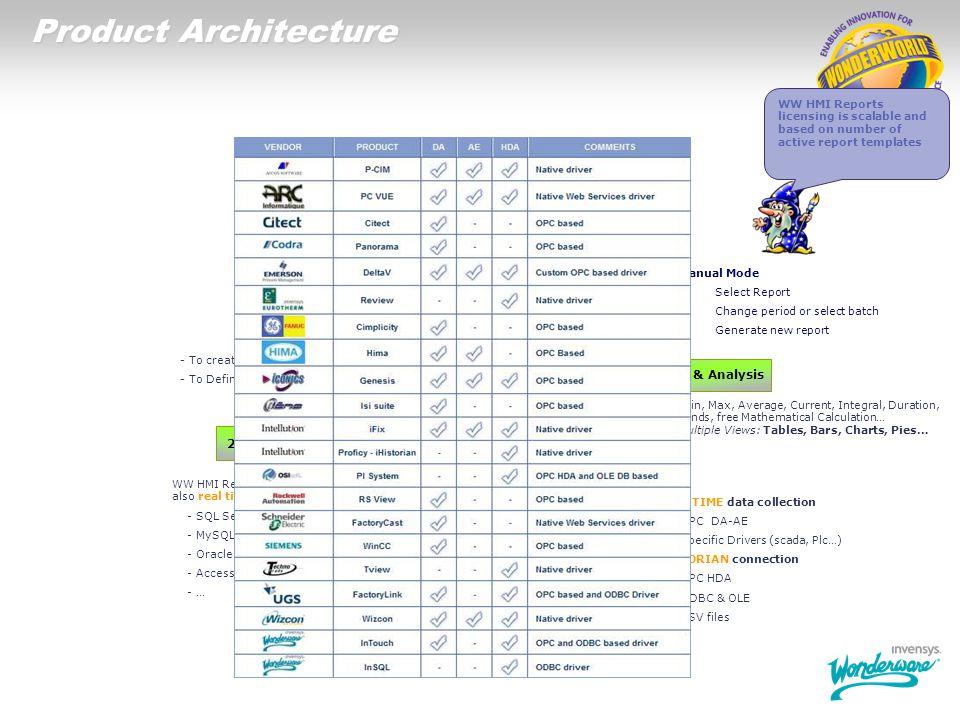 3 – Data Extraction & Analysis