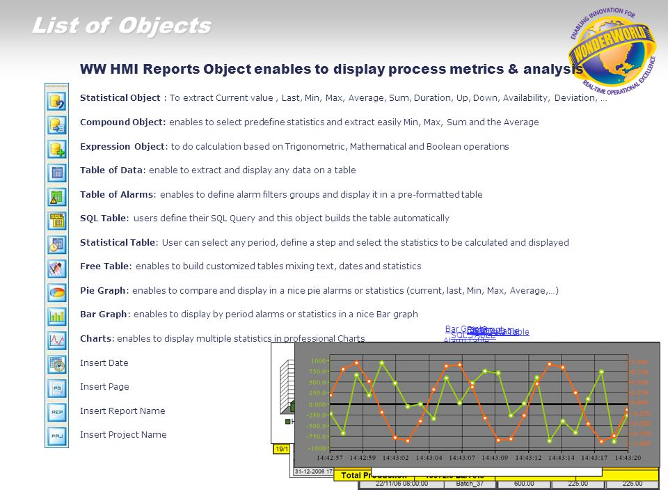 List of Objects WW HMI Reports Object enables to display process metrics & analysis.