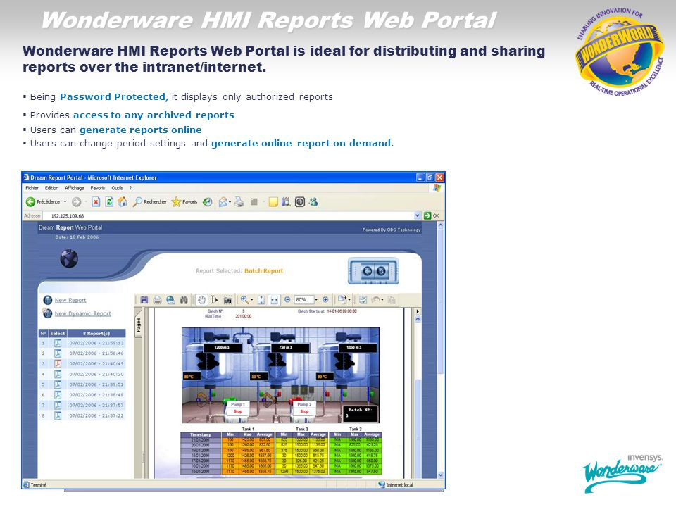 Wonderware HMI Reports Web Portal