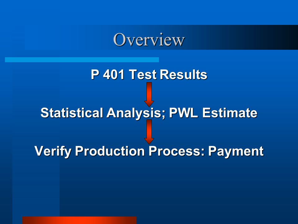 Statistical Analysis; PWL Estimate Verify Production Process: Payment