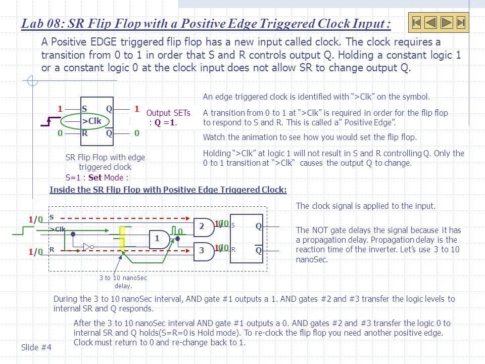 SR Flip Flop with edge triggered clock