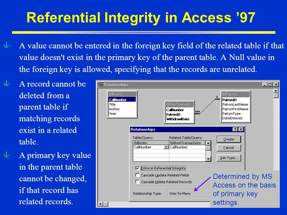 Referential Integrity in Access '97