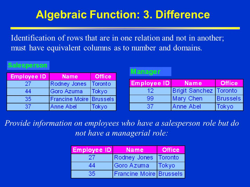 Algebraic Function: 3. Difference