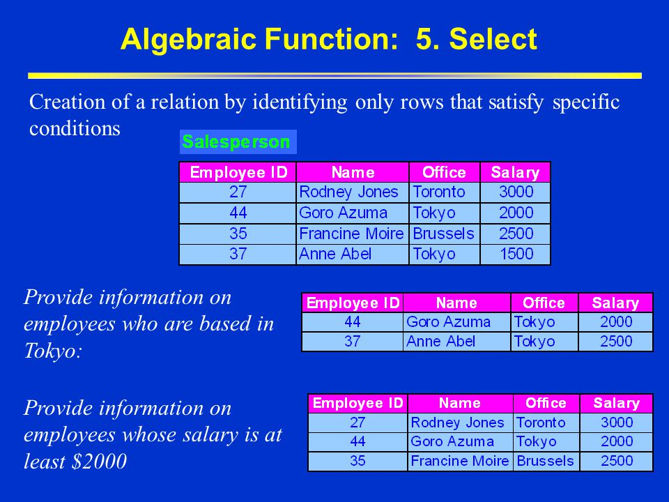 Algebraic Function: 5. Select