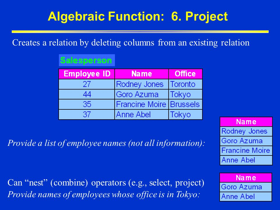 Algebraic Function: 6. Project