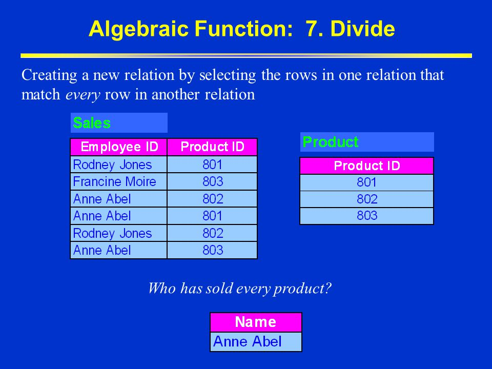 Algebraic Function: 7. Divide