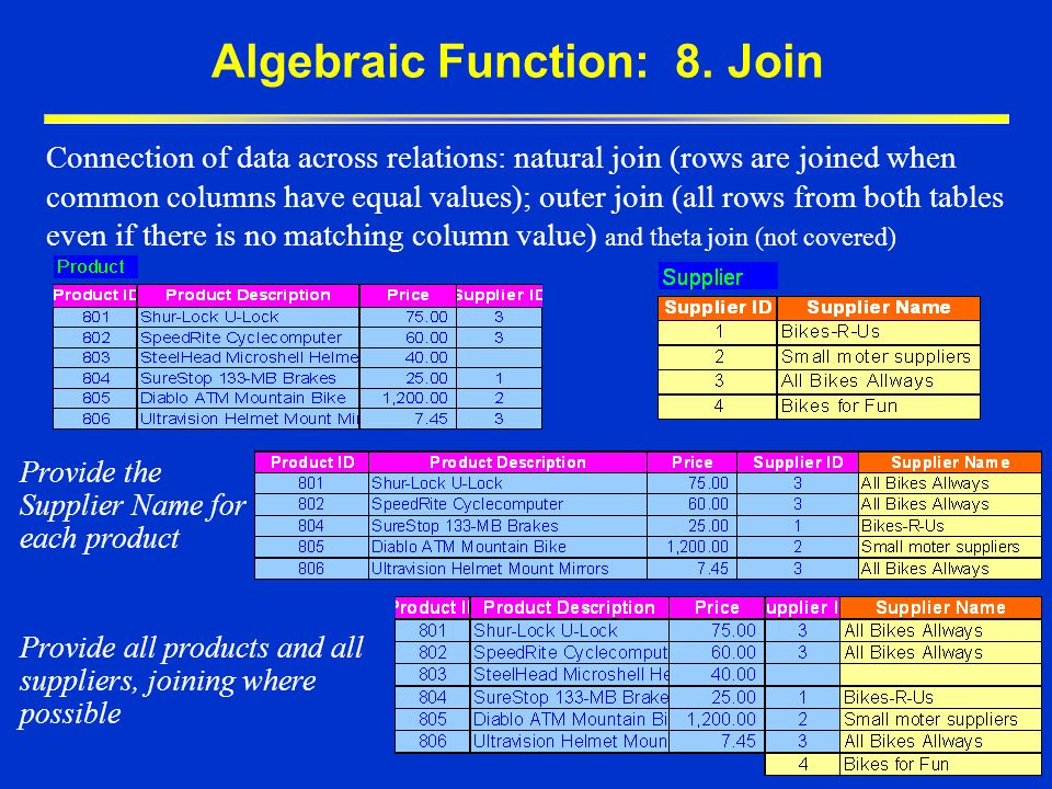 Algebraic Function: 8. Join