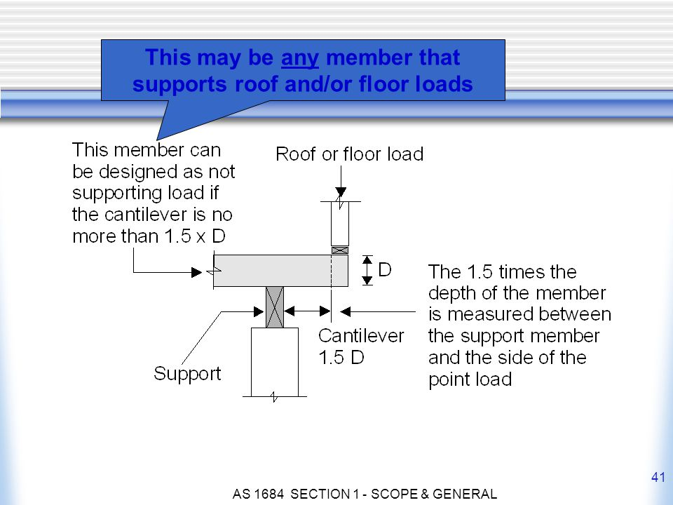This may be any member that supports roof and/or floor loads