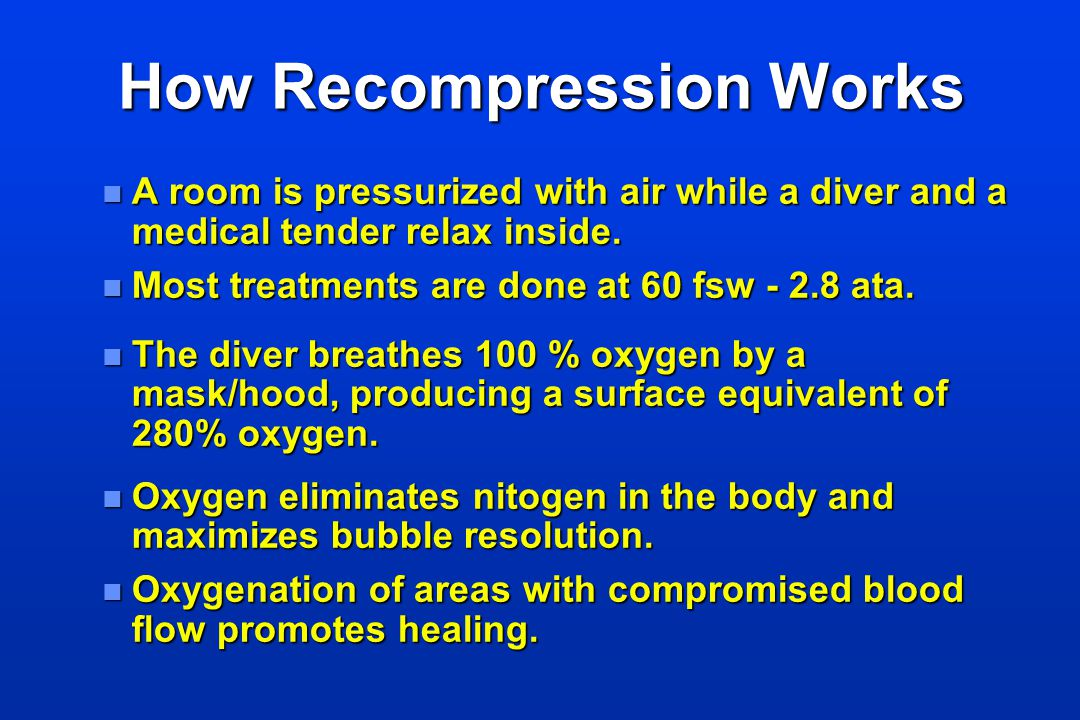 How Recompression Works